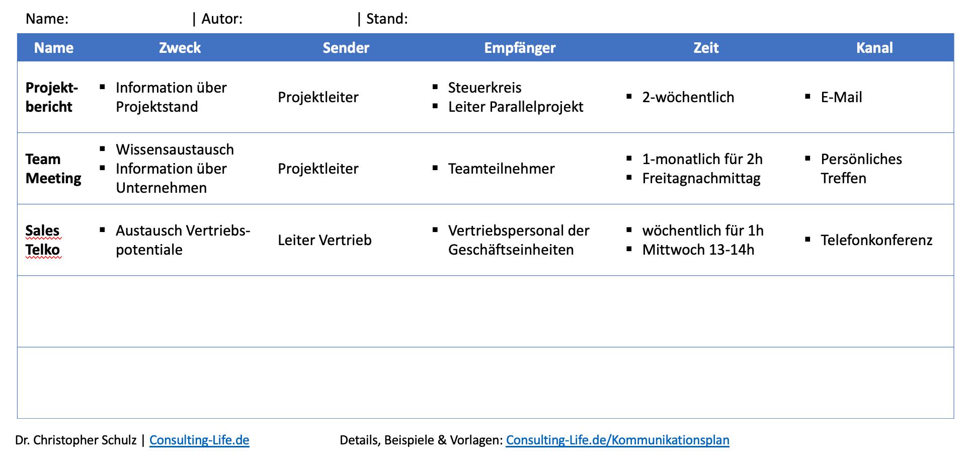 Themen Der Projektkommunikation Als Kommunikationsmatrix 5