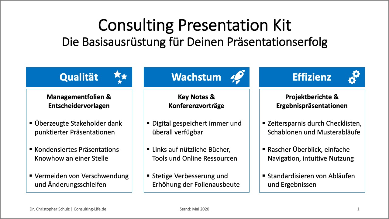 Consulting Presentation Kit